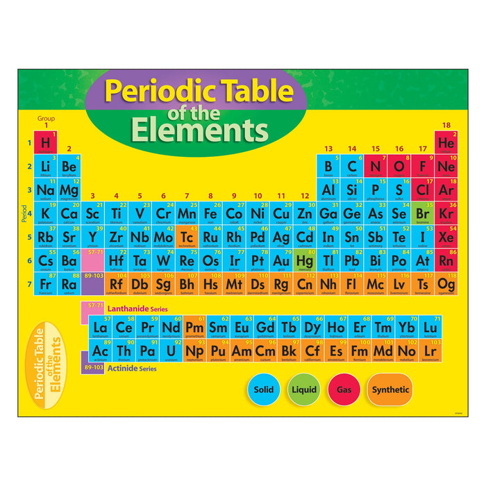 T38193 Learning Chart Periodic Table