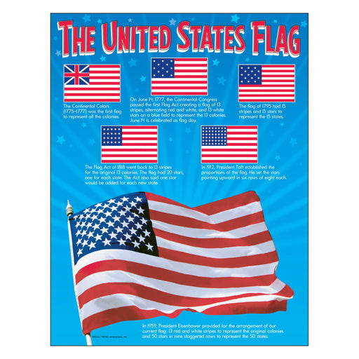 T38199 Learning Chart The US Flag