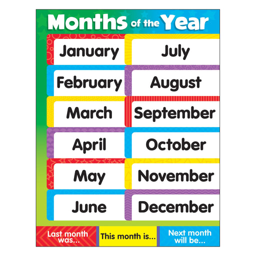 T38204 Learning Chart Months of the Year