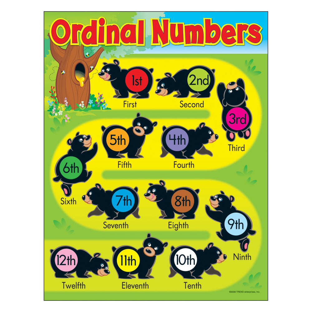 T38206 Learning Chart Ordinal Numbers