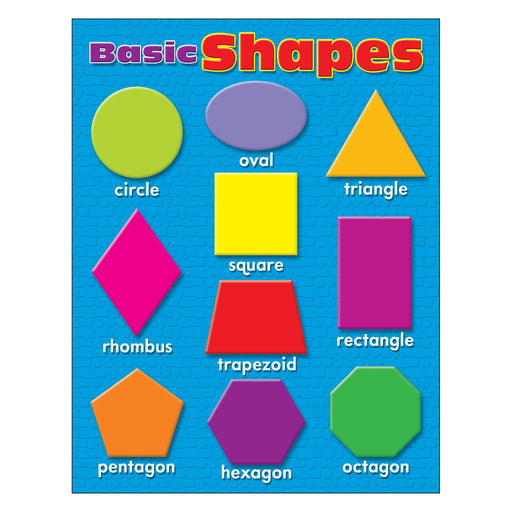 T38207 Learning Chart Basic Shapes