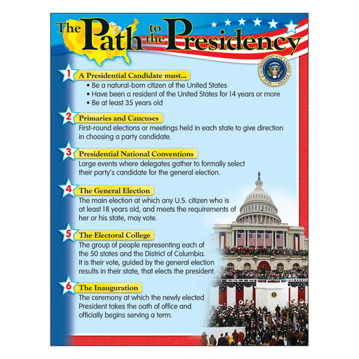 T38255 Learning Chart Path to Presidency