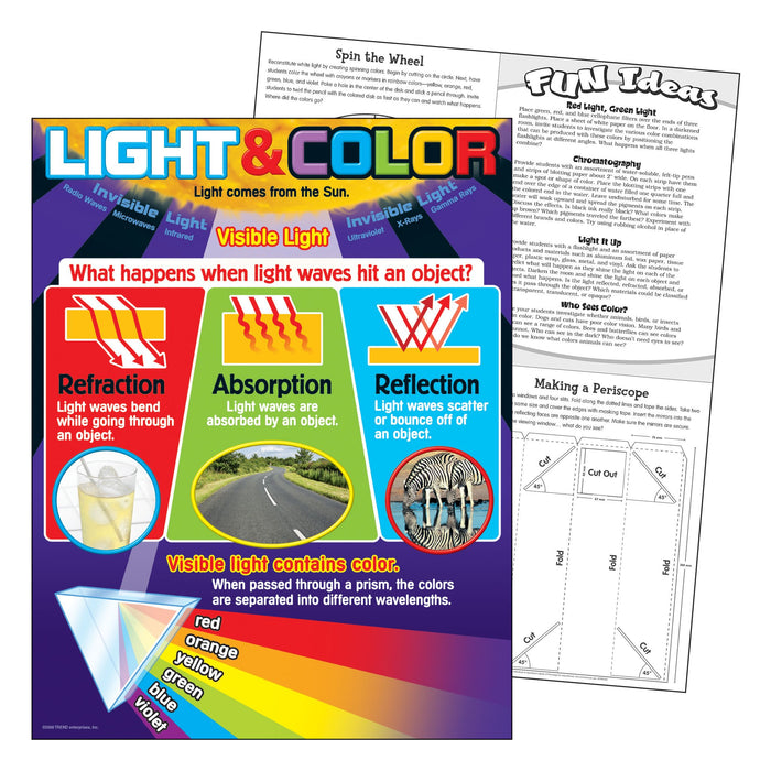 T38296 Learning Chart Light Color