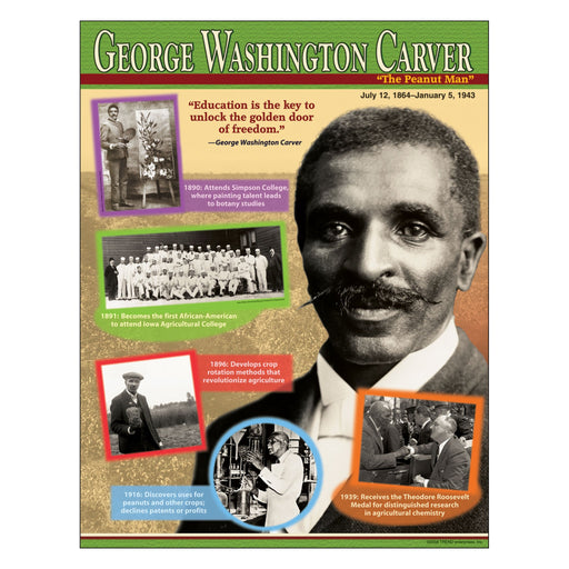 T38306 Learning Chart Washington Carver