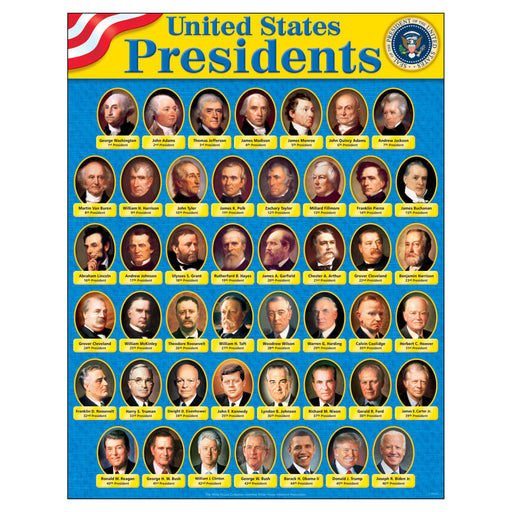 T38310-1-Learning-Chart-United-States-Presidents