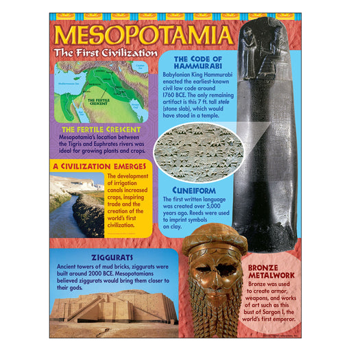 T38314 Learning Chart Mesopotamia