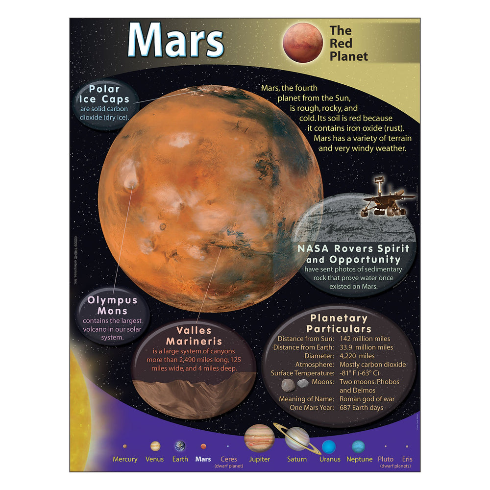 T38315 Learning Chart Mars Solar System