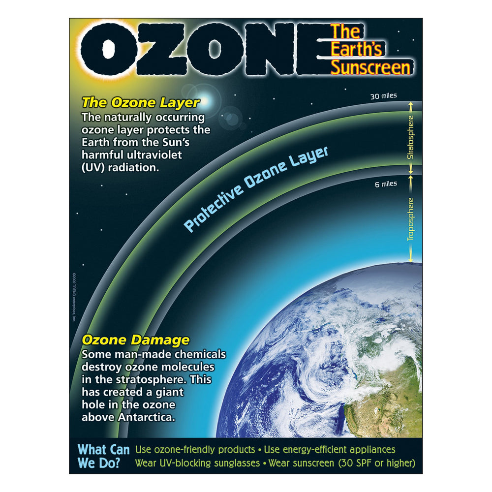 T38320 Learning Chart Ozone