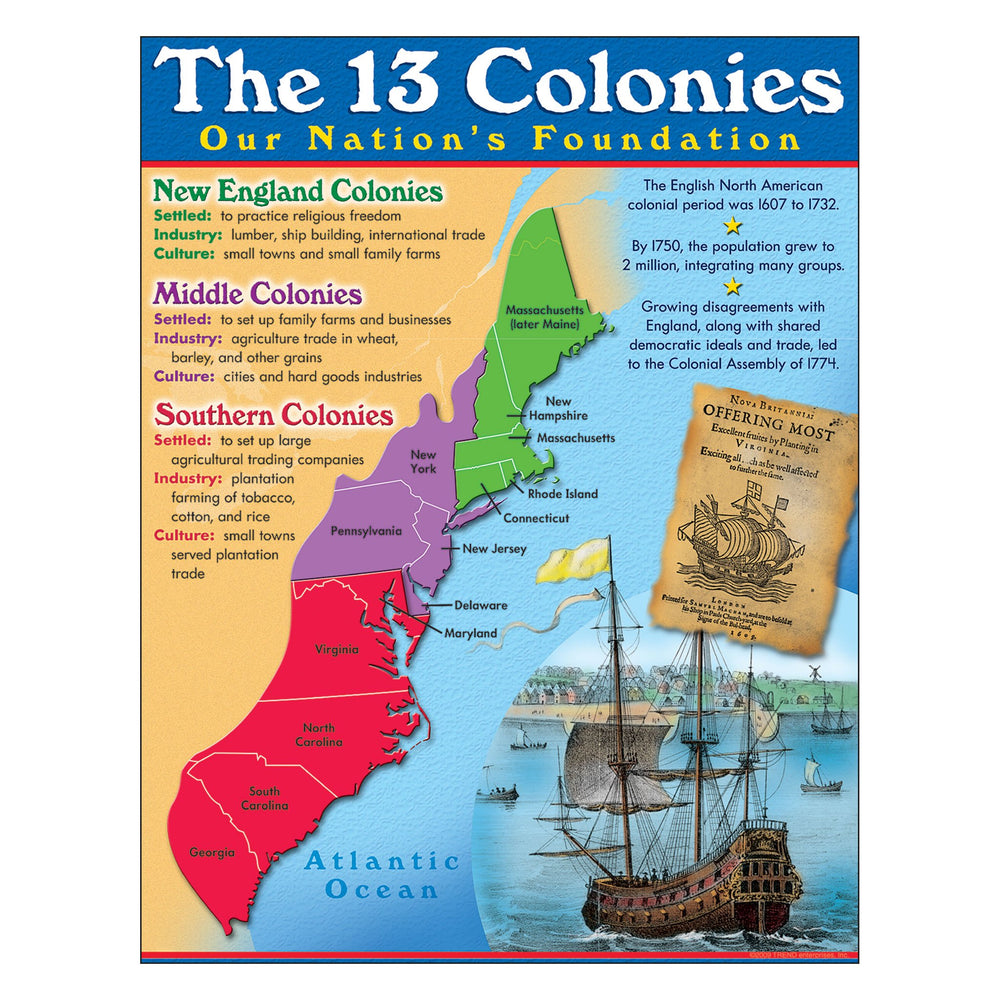 T38330 Learning Chart 13 Colonies