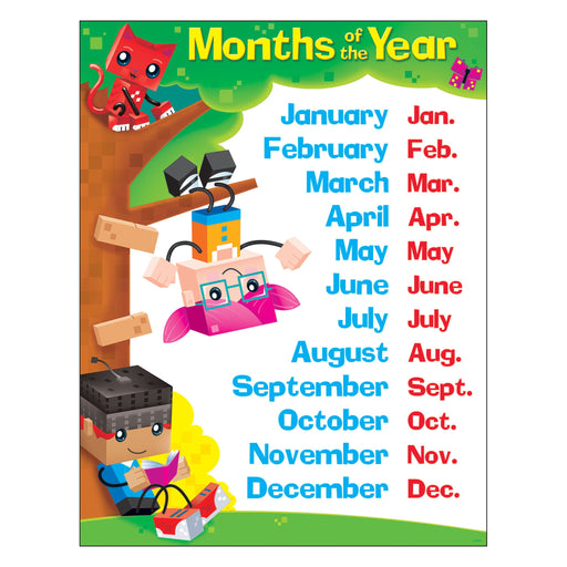 T38376 Learning Chart Month Block Star Kids