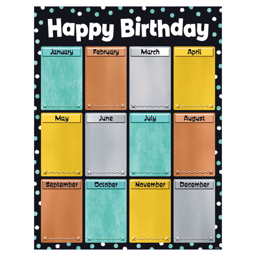 Birthday I ♥ Metal™ Learning Chart