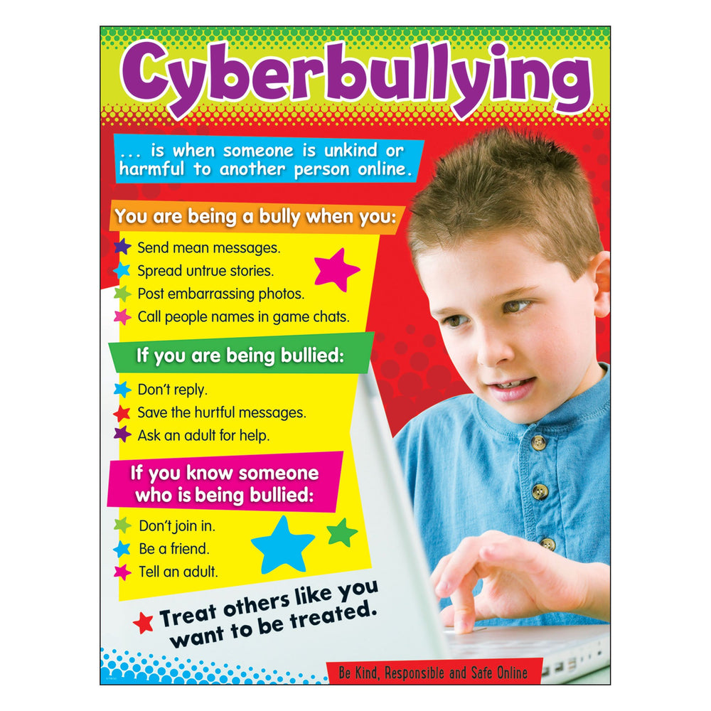 T38640 Learning Chart Cyberbully Primary