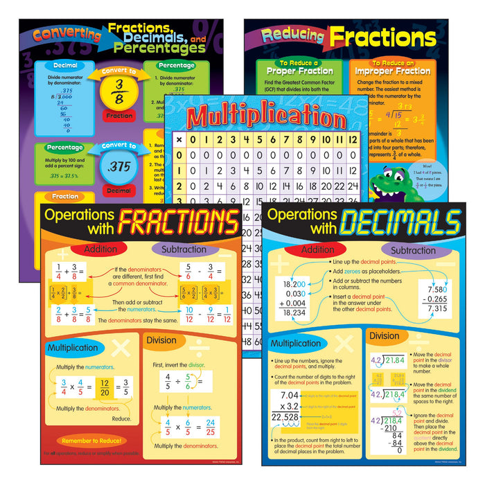 T38919 Learning Chart 5 Pack Fractions Decimals