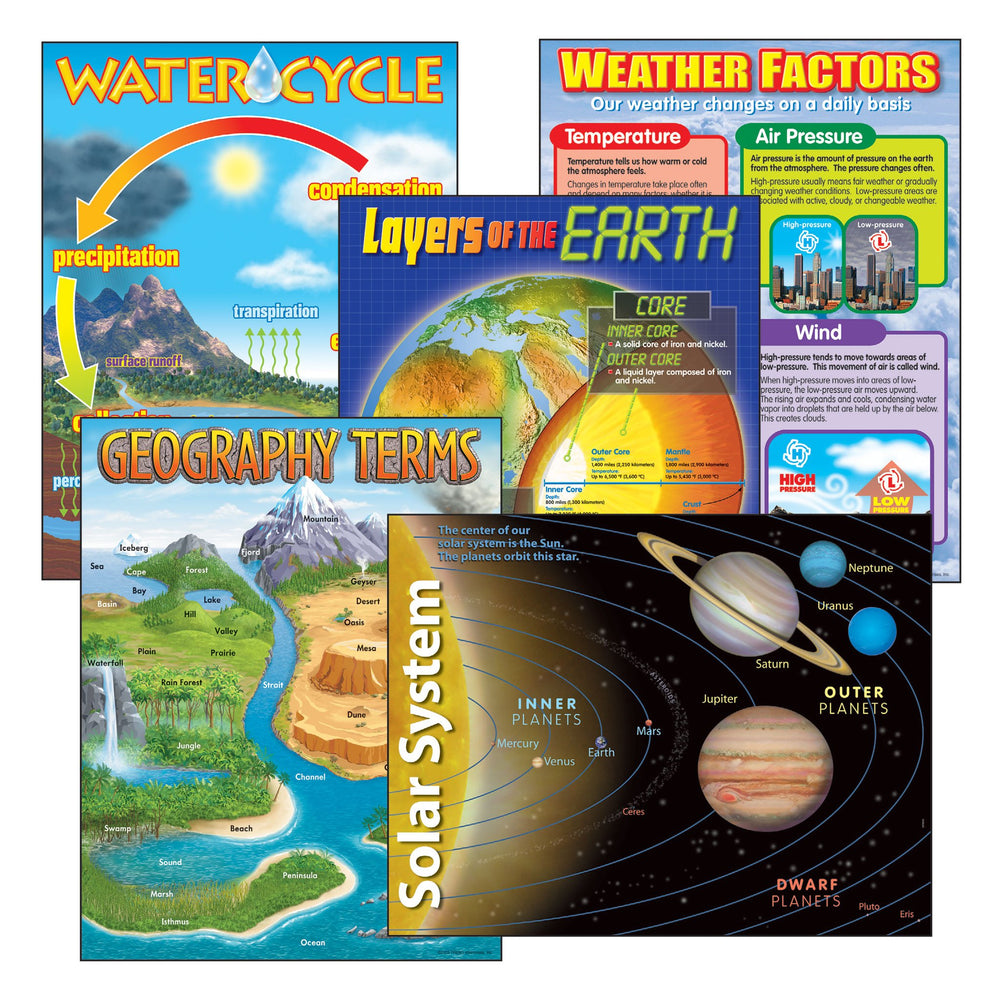 T38929 Learning Chart 5 Pack Earth Science