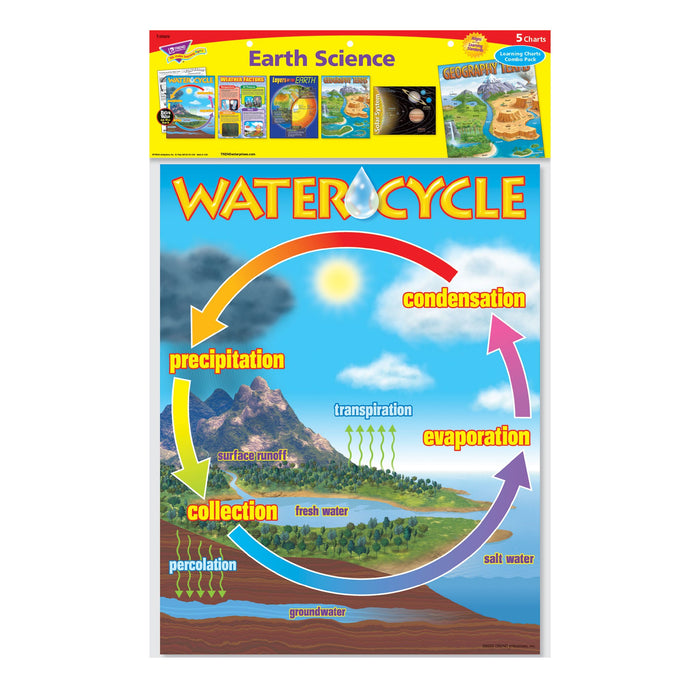 T38929 Learning Chart 5 Pack Earth Science Package