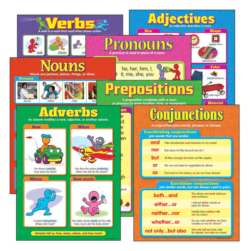 T38932 Learning Chart 7 Pack Seven Parts Speech