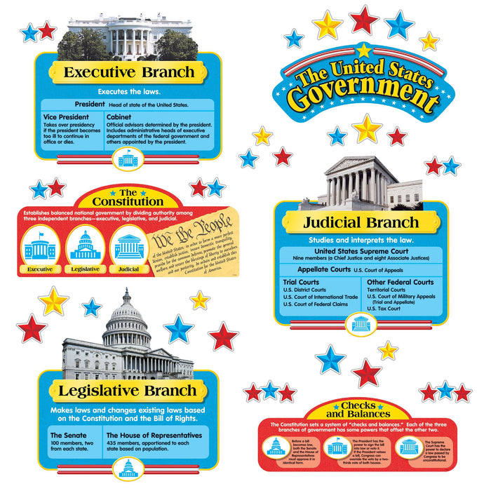 T8068 Bulletin Board United States Government