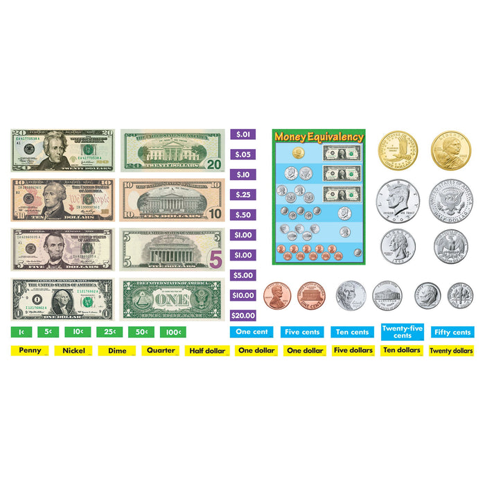 T8142 Bulletin Board Money