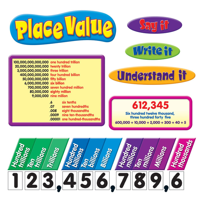 T8182 Bulletin Board Place Value