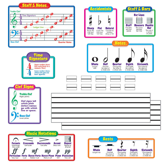T8189 Bulletin Board Music Symbols