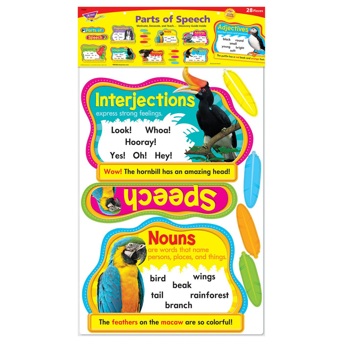 T8285 Bulletin Board Parts Speech Package