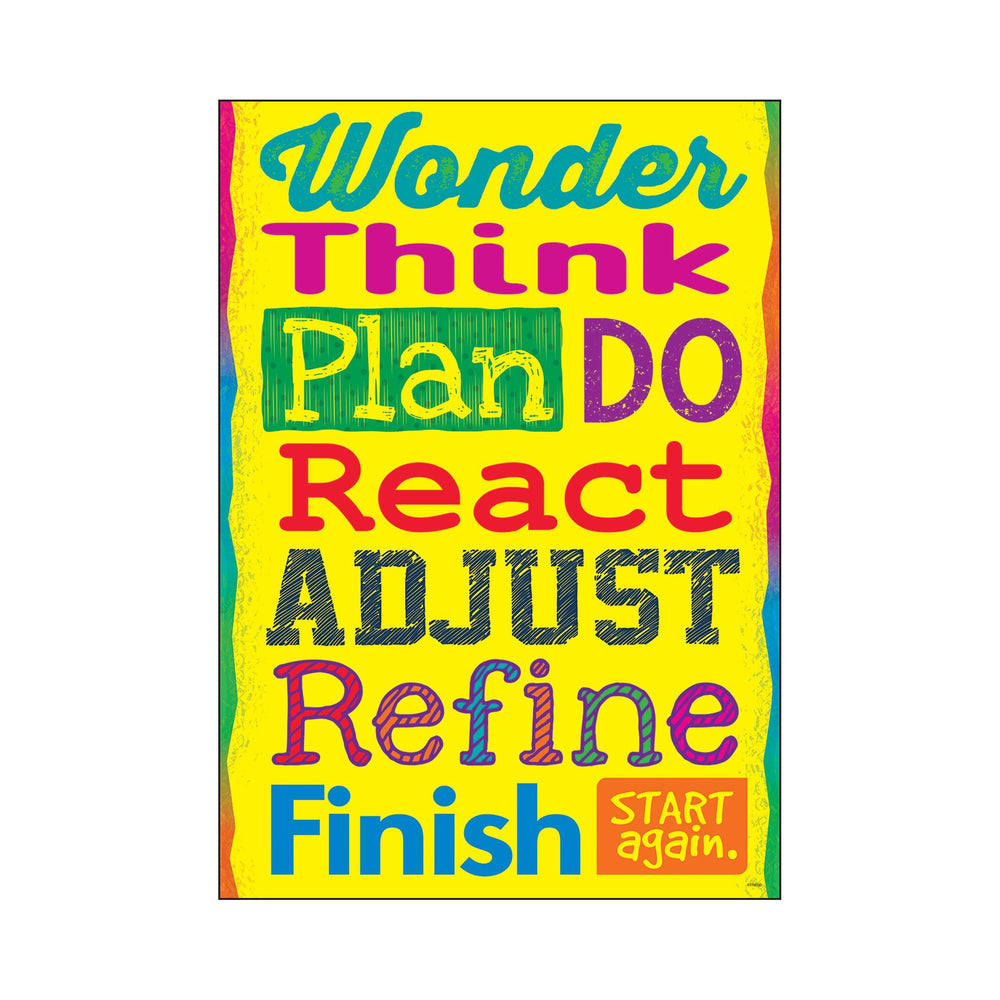 TA67055 ARGUS Poster Wonder Plan Do