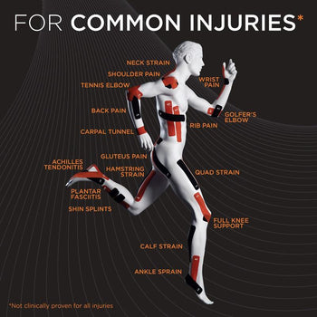 products/kt-tape-kinesiology-injuries.jpg