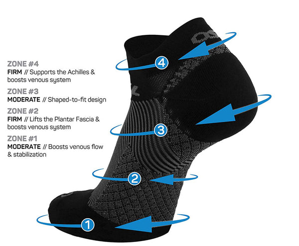 orthosleeve fs4 plantar fasciitis socks features
