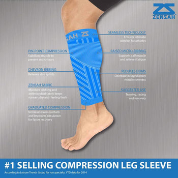 products/zensah-sleeves-features.jpg