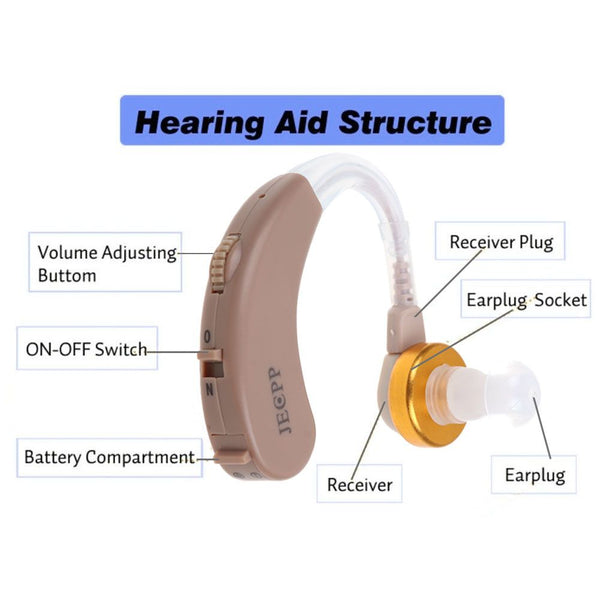 F-135 Sound Voice Amplifier Hearing Digital Aid Enhancer