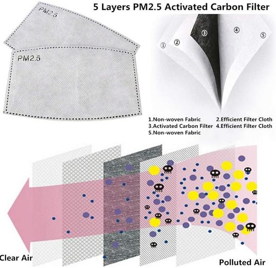 20 Pcs/50 Pcs 5 Layers Face Covering Filter PM2.5 Filter Activated Carbon Breathing Filters
