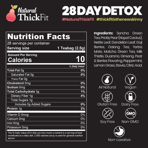 Natural ThickFit Detox Nutrition Facts Label