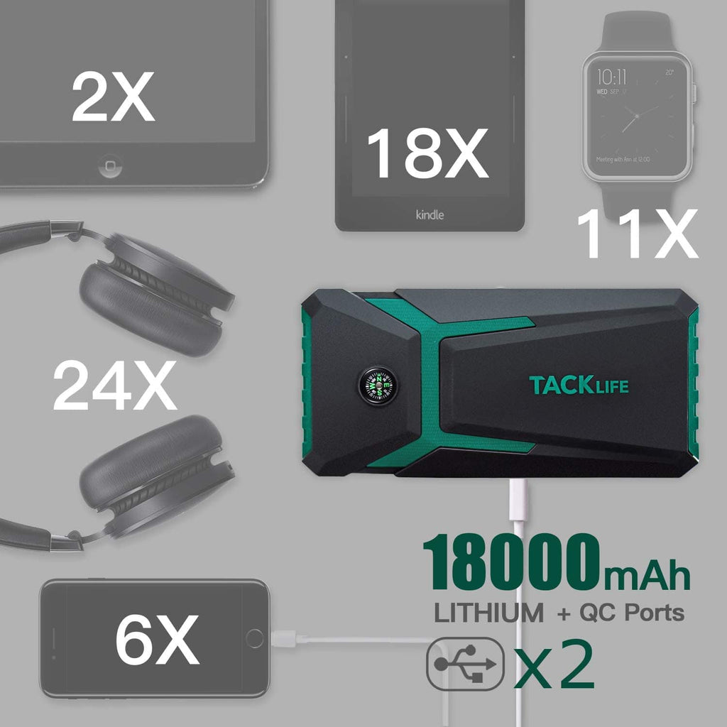 TACKLIFE T8-Newer Model 800A Peak 18000mAh Car Jump Starter with LCD Display (up to 7.0L Gas, 5.5L Diesel Engine), 12V Auto Battery Booster with Smart Jumper Cable, Quick Charger
