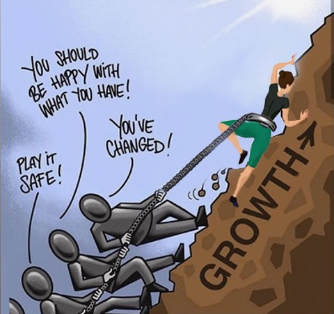 growth mindset for entrepreneurs and business leaders