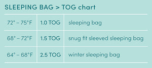 Trail blooms flora classic sleeping bag 1.0 TOG  ( Small, Medium, Large, Extra large)