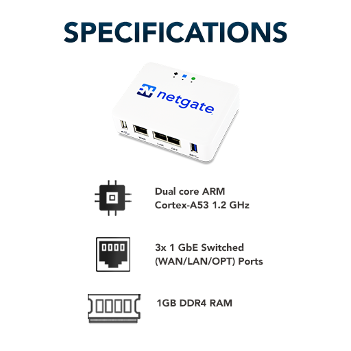 Netgate-1100-Specifications