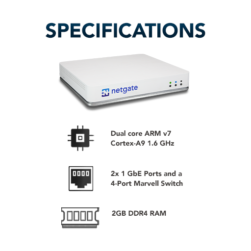 Netgate-3100-Specifications