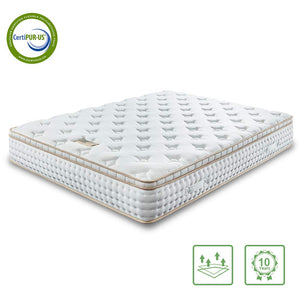BedStory Gel Infused Memory Foam Mattress