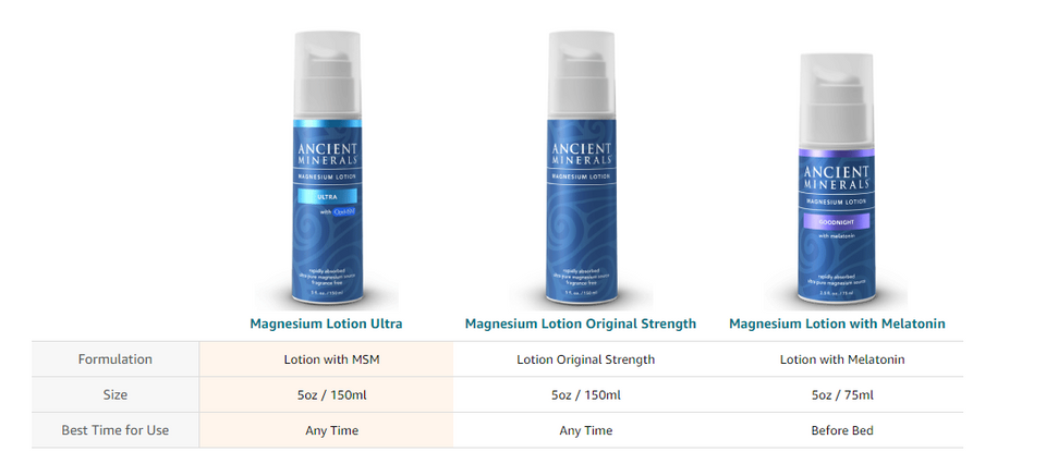 Selections of Ancient Minerals® Magnesium Lotion in different sizes and formula showing which one is the best for your need