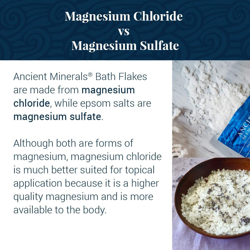 Ancient Minerals Magnesium Chloride vs Magnesium Sulfate (like Epsom Salts)
