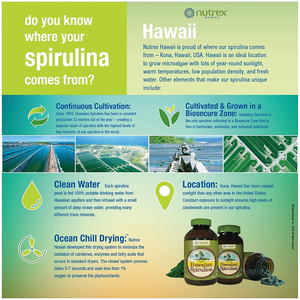 The unique processing method of Nutrex Hawaiian Spirulina Pacifica infographic