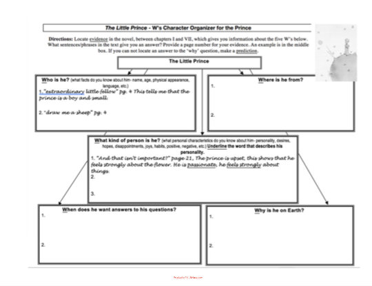 The Little Prince: Character Graphic Organizer