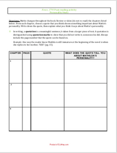 Fever, 1793: Post-Reading Character Activity/Graphic Organizer