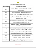 Word Choice: Handout & Activity,