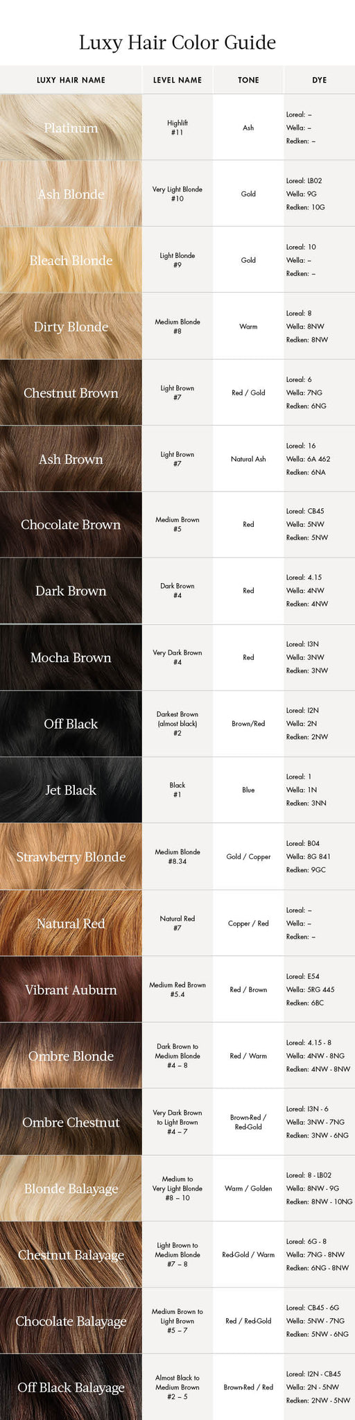 Luxy Hair Color Guide: How do I choose the right color of hair extensi
