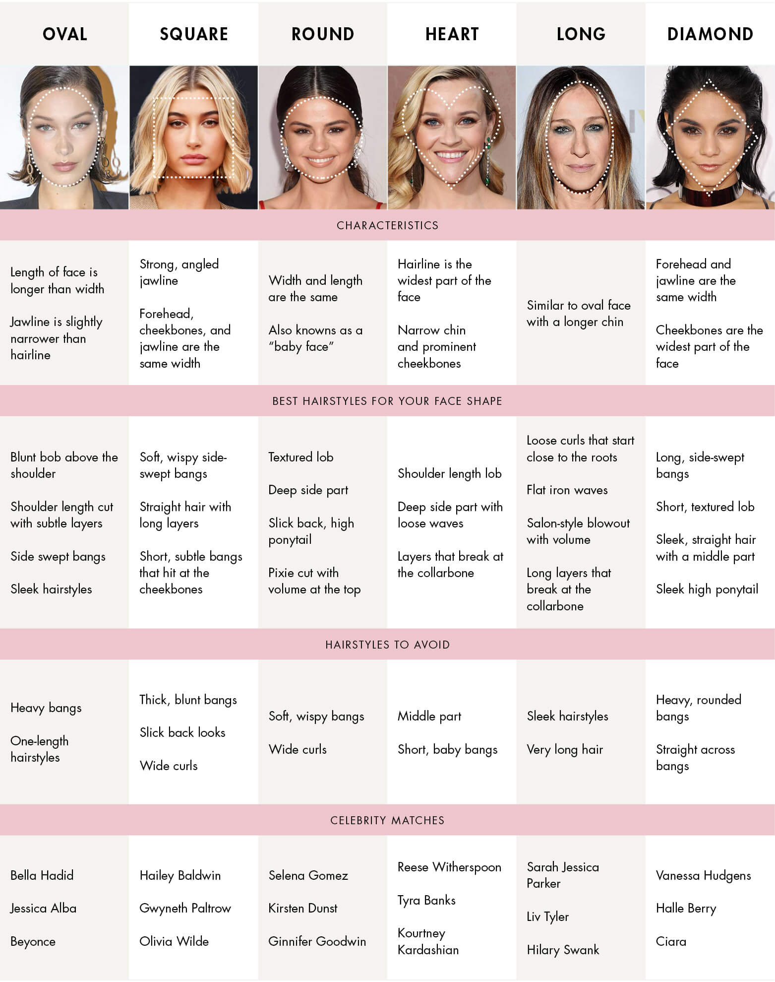 face & head shapes: best womens hairstyles for different face shapes