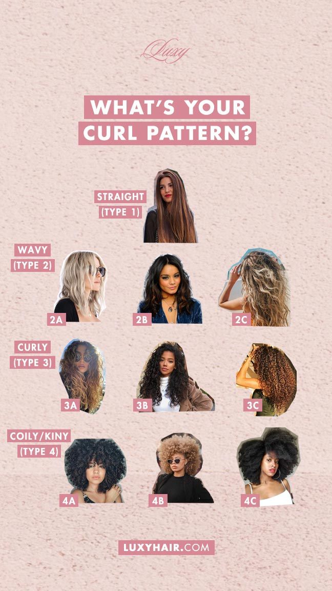 Curly hair types chart: how to figure out your curl pattern