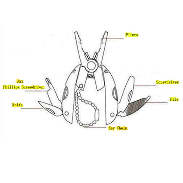 Portable Multifunction Folding Plier/Knife/Screwdriver Keychain - Retailopolis