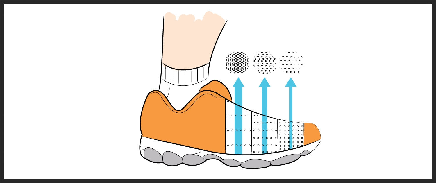 shoe ventilation occurs through the upper