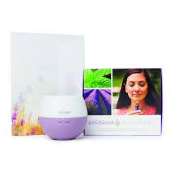 Emotional Aromatherapy Kit plus 12 months wholesale membership